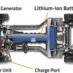 2011 Chevy Volt Hybrid Layout