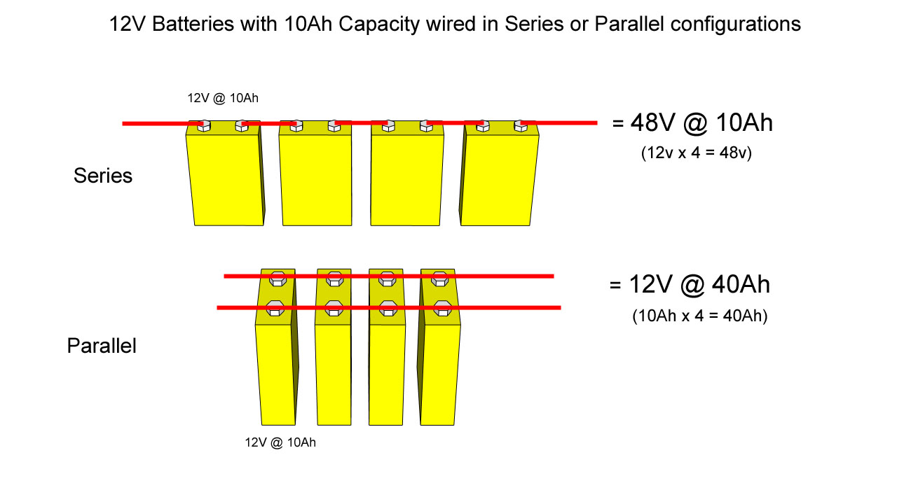 series vs parallel wiring adventure ev rh adventure ev com parallel vs series battery wiring wiring parallel or series